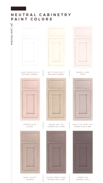 Painting Kitchen Cabinets Colors Tan 61 Trendy Ideas Painting Kitchen Cabinets Colors Tan 61 Trendy